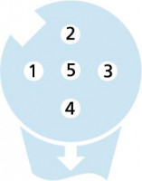 Polbilder-FB-WWAKH4.5-2-FB-WWASH4.5/S3930