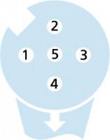 Polbilder-FB-WWAKH4.5-5-FB-WWASH4.5/S3930